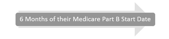 Medicare Medigap 6 Month Enrollment